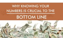 Why Knowing Your Numbers is Crucial to the Bottom Line