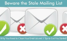 Beware the Stale Mailing List