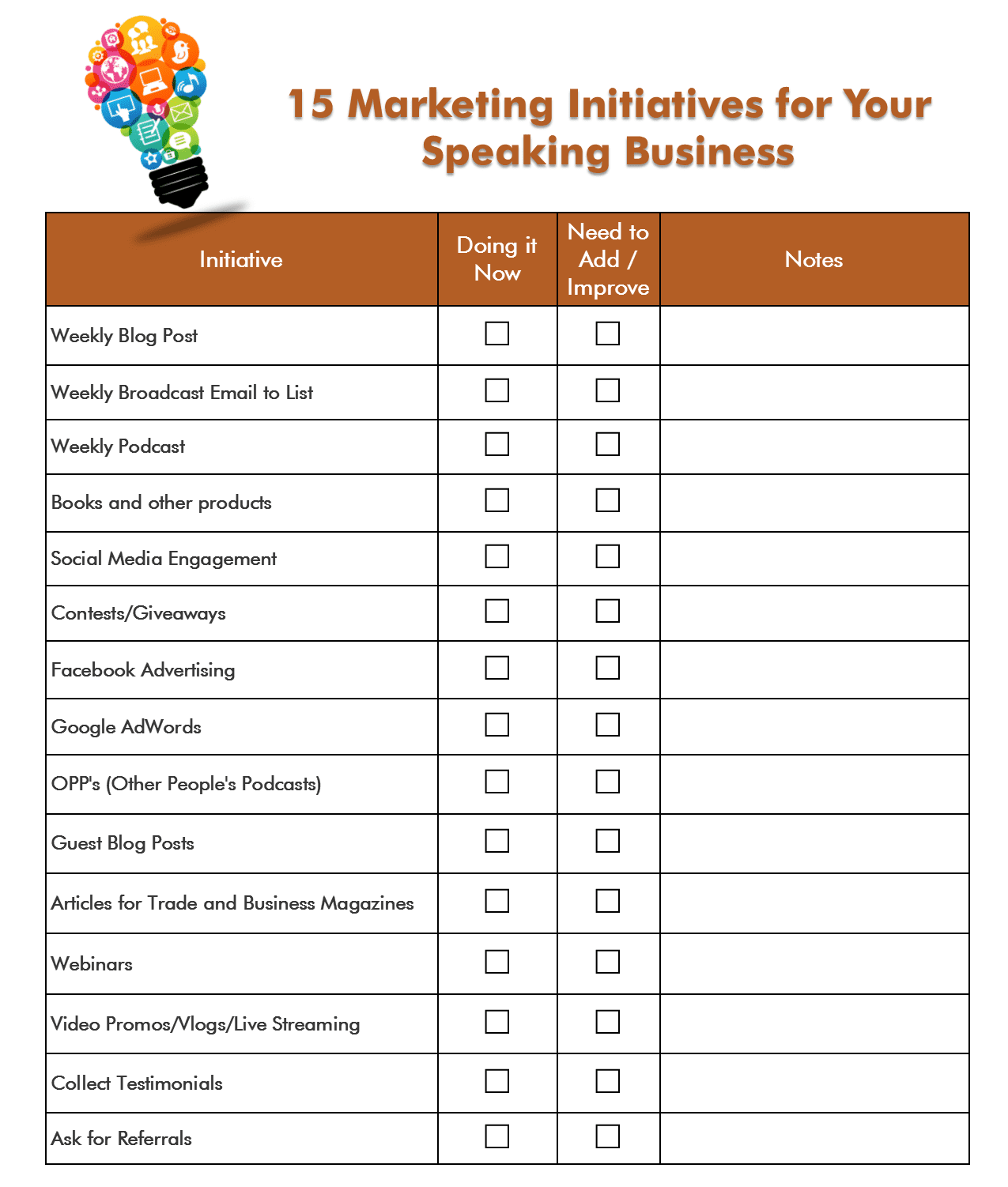 marketing initiatives checklist