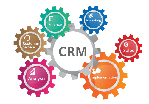find more buyers - crm sales funnel