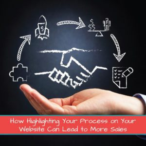 How Highlighting Your Process on Your Website Can Lead to More Sales